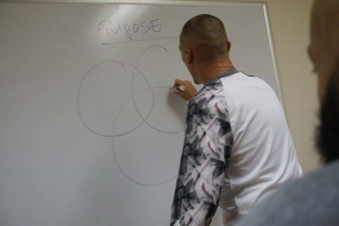 A man explaining something with the addition of a whiteboard